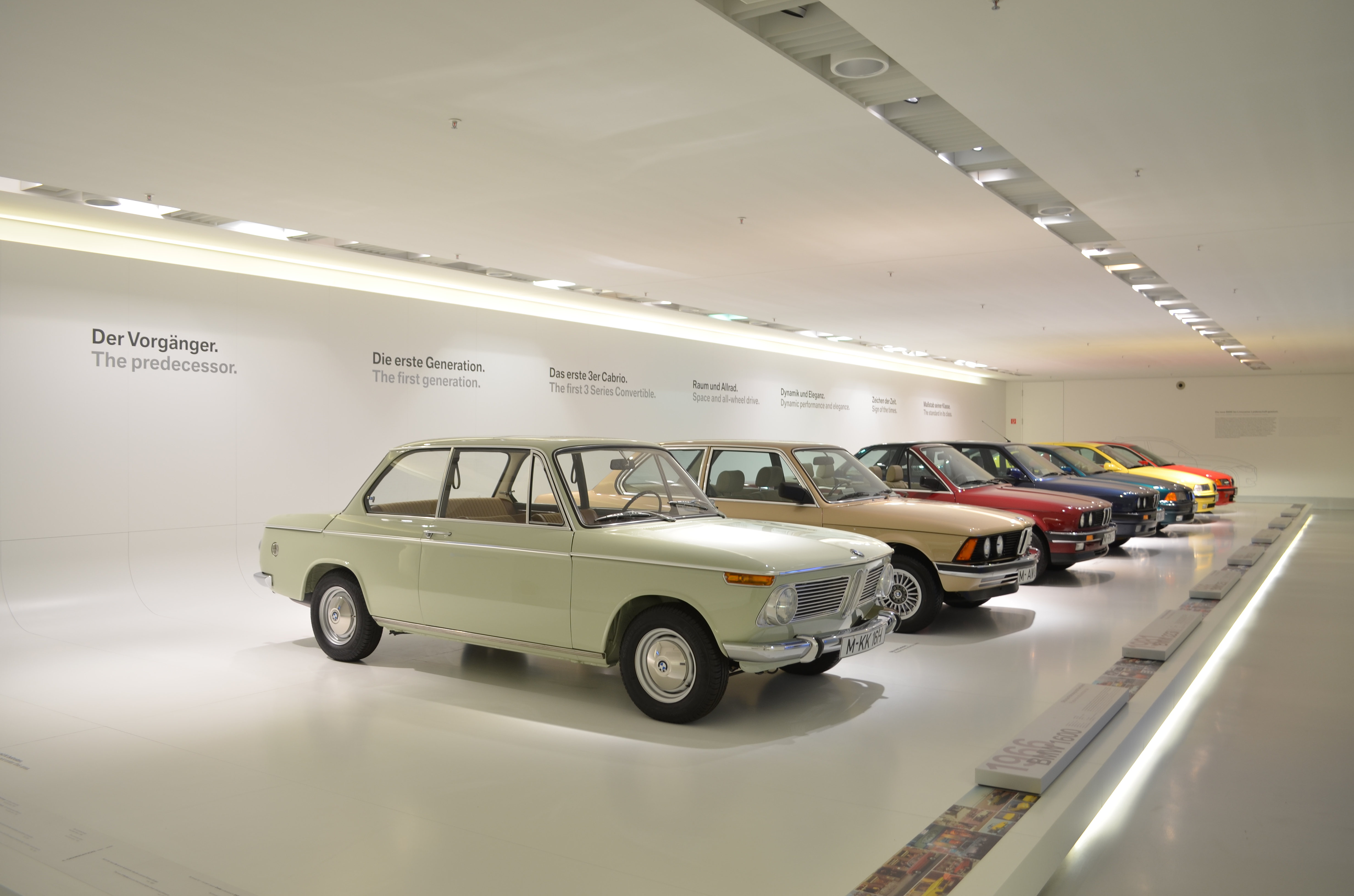 Bmw Museum Munich House Of Hao S